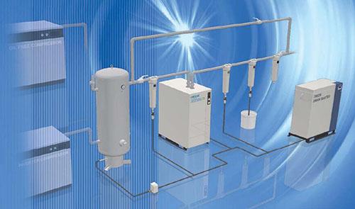 Hệ thống máy sấy khí nén
